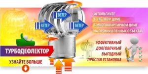 Турбодефлектор Ульяновск